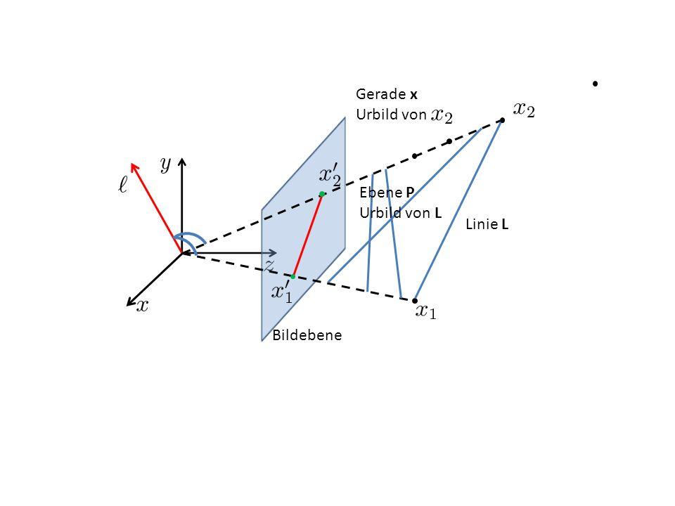 Gerade x Urbild von Linie L Ebene P Urbild von L Bildebene