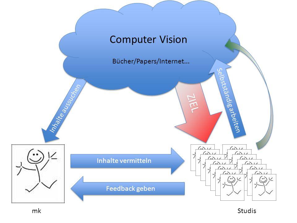 Computer Vision ZIEL Bücher/Papers/Internet... Selbstständig arbeiten