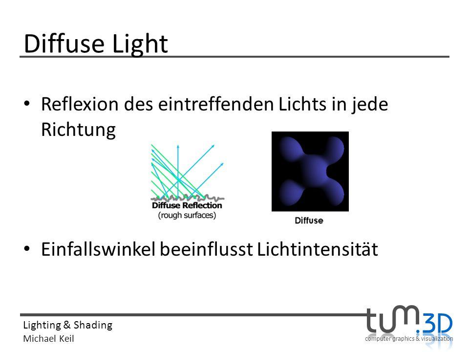 Diffuse Light Reflexion des eintreffenden Lichts in jede Richtung