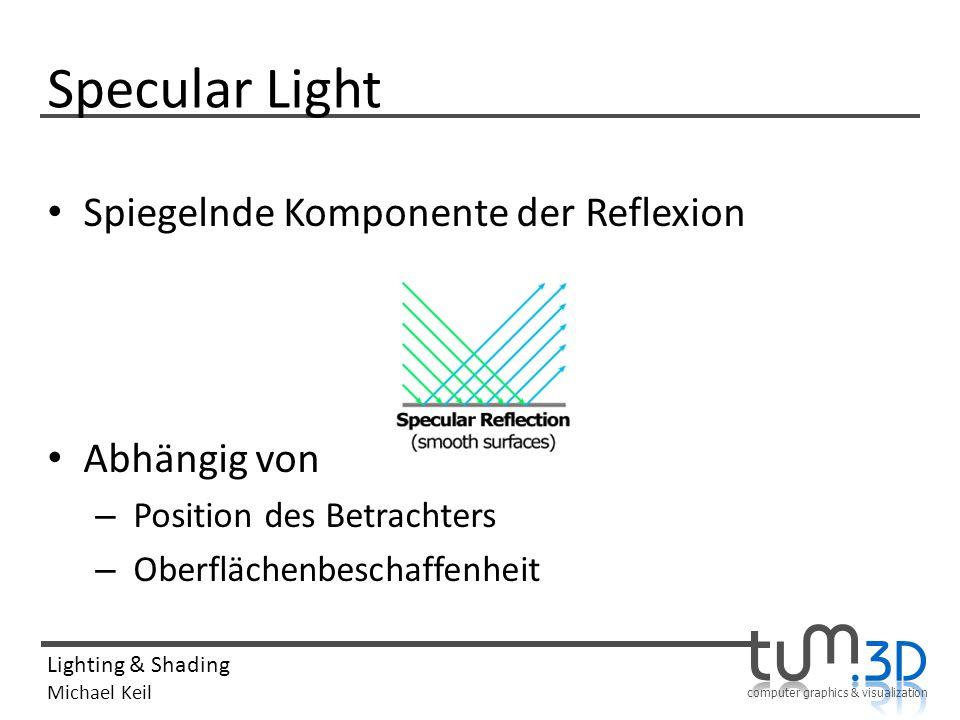 Specular Light Spiegelnde Komponente der Reflexion Abhängig von