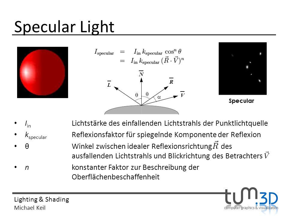 Specular Light Iin Lichtstärke des einfallenden Lichtstrahls der Punktlichtquelle.