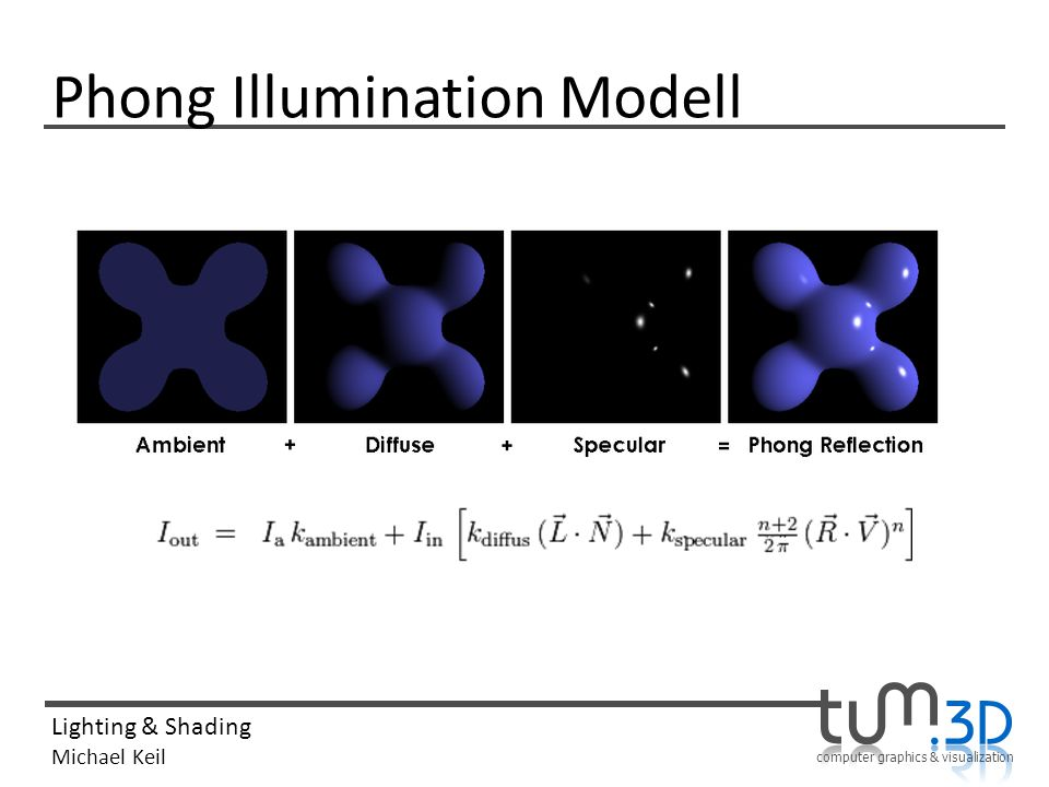 Phong Illumination Modell