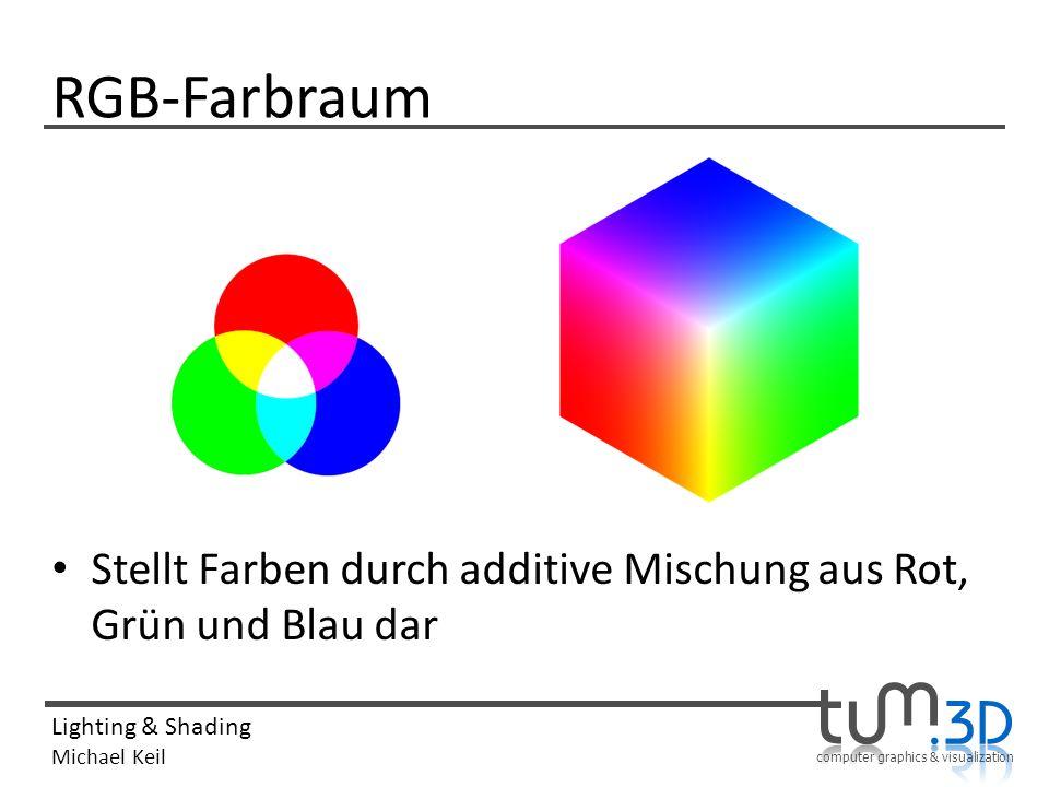 RGB-Farbraum Stellt Farben durch additive Mischung aus Rot, Grün und Blau dar