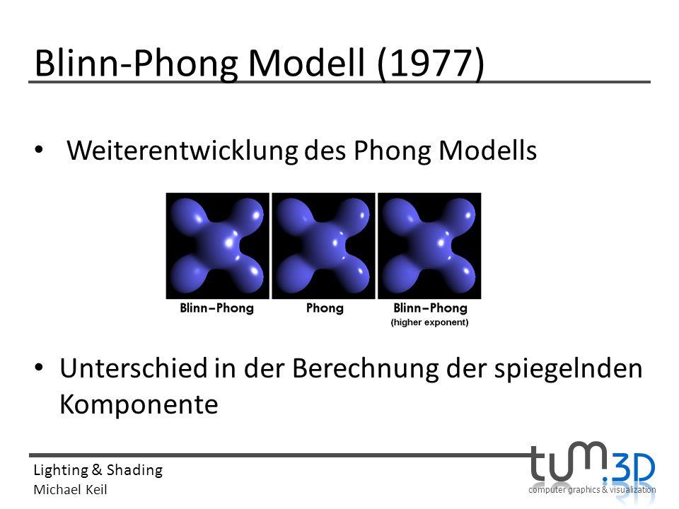 Blinn-Phong Modell (1977) Weiterentwicklung des Phong Modells
