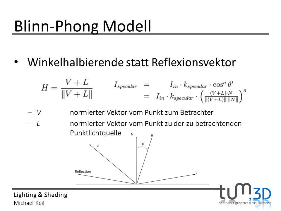 Blinn-Phong Modell Winkelhalbierende statt Reflexionsvektor