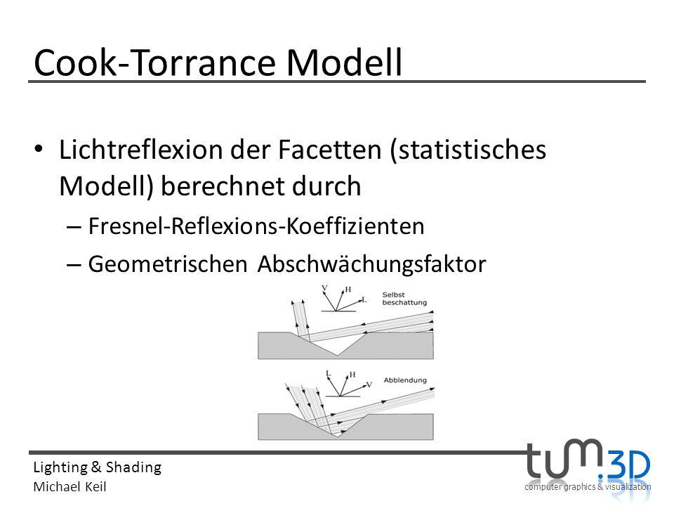 Cook-Torrance ModellLichtreflexion der Facetten (statistisches Modell) berechnet durch. Fresnel-Reflexions-Koeffizienten.