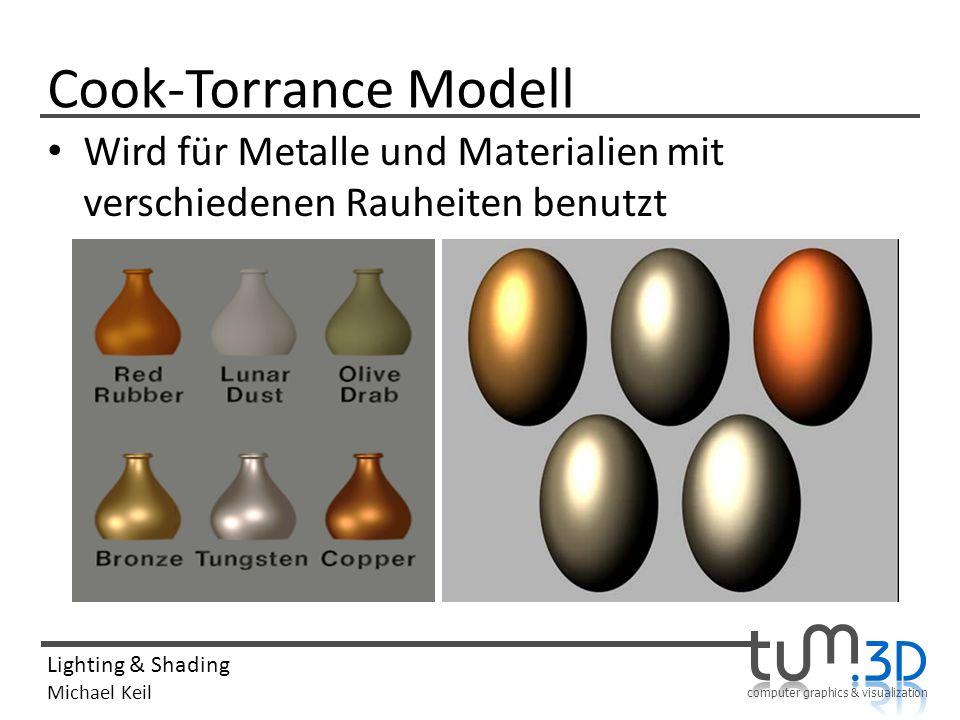Cook-Torrance Modell Wird für Metalle und Materialien mit verschiedenen Rauheiten benutzt
