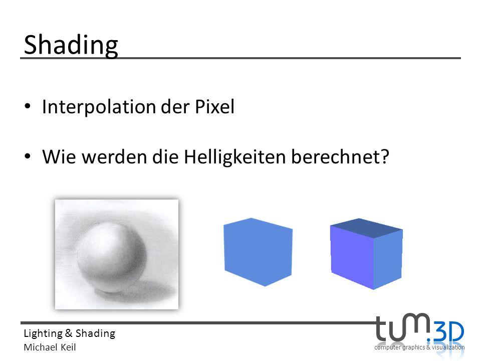 Shading Interpolation der Pixel Wie werden die Helligkeiten berechnet