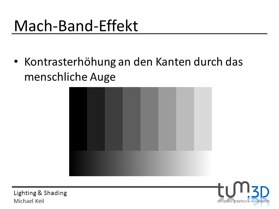 Mach-Band-Effekt Kontrasterhöhung an den Kanten durch das menschliche Auge