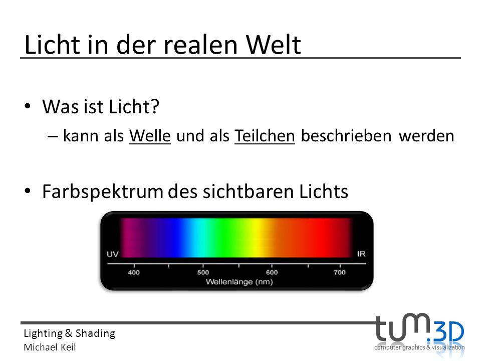 Licht in der realen Welt