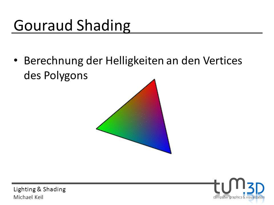 Gouraud Shading Berechnung der Helligkeiten an den Vertices des Polygons