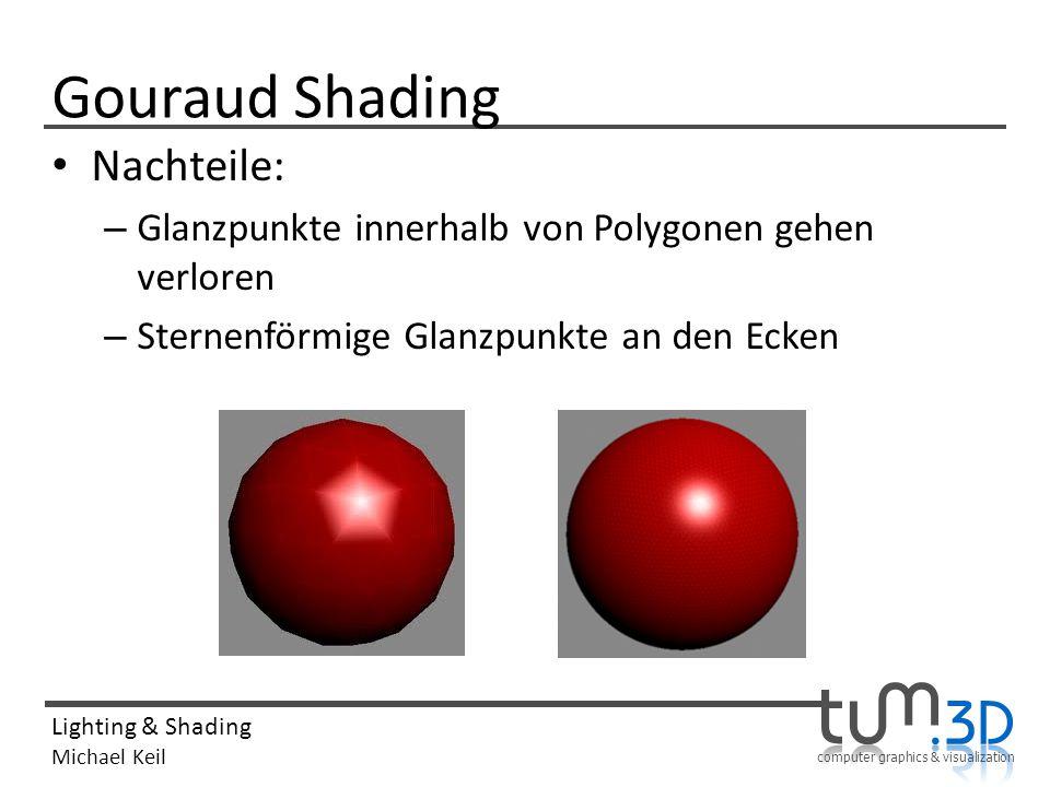Gouraud Shading Nachteile: