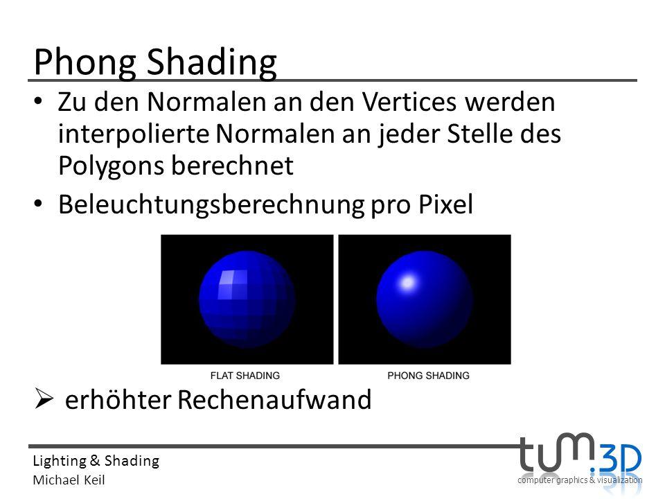 Phong Shading Zu den Normalen an den Vertices werden interpolierte Normalen an jeder Stelle des Polygons berechnet.