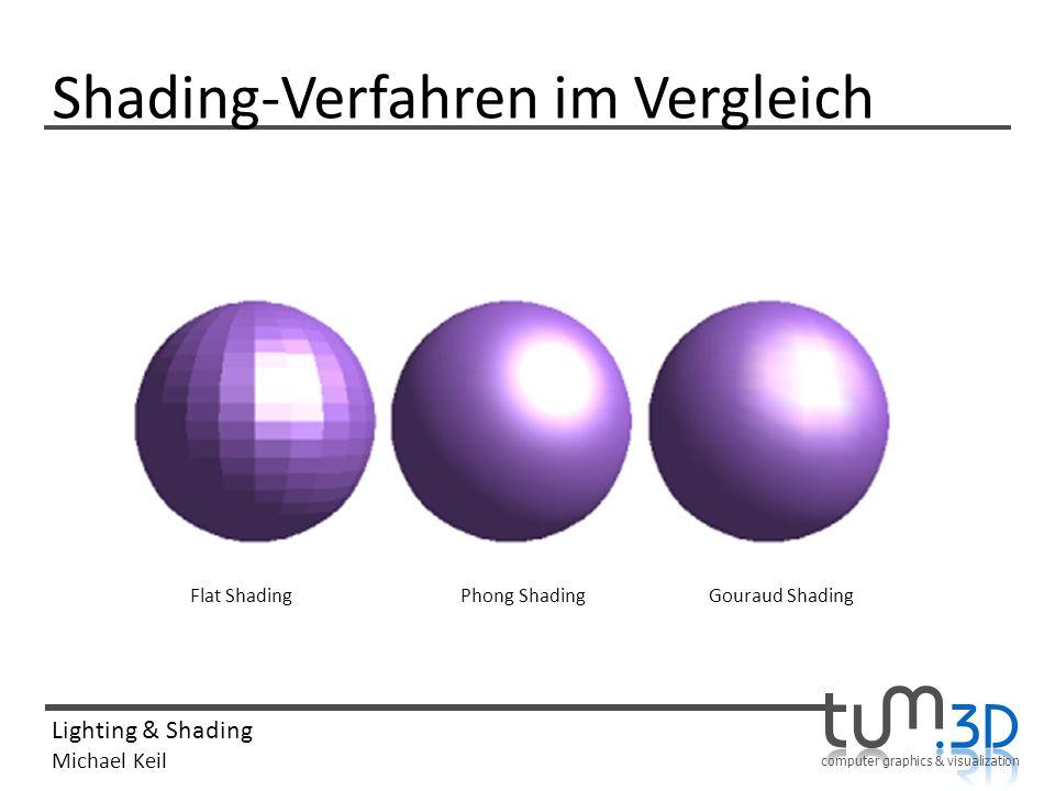 Shading-Verfahren im Vergleich