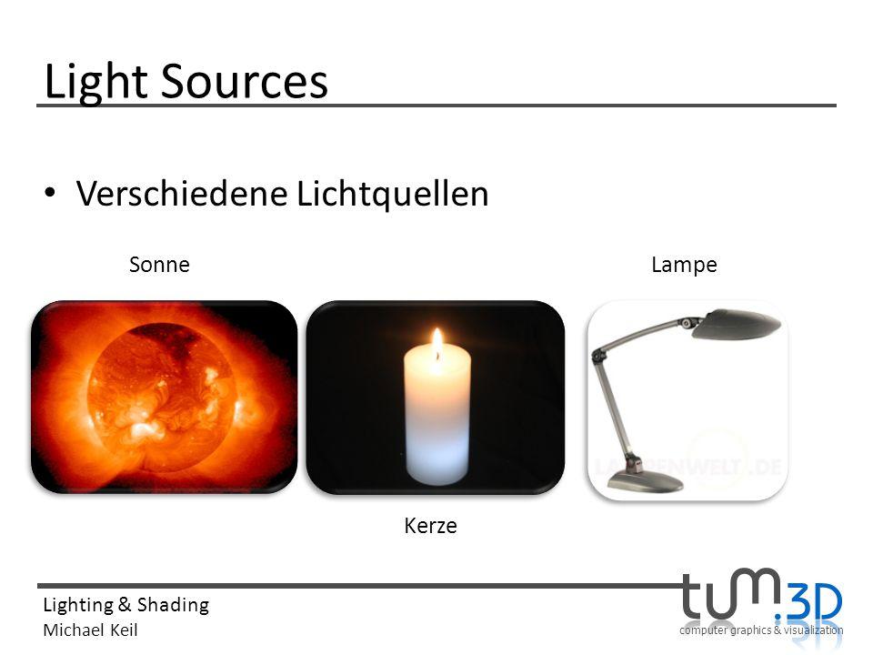 Light Sources Verschiedene Lichtquellen Sonne Lampe Kerze