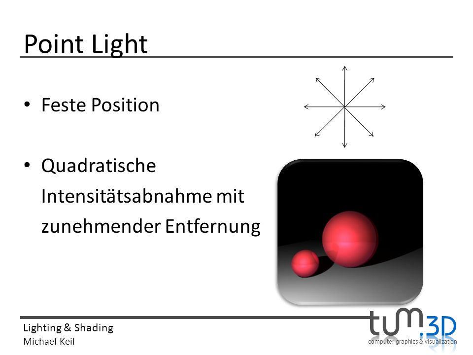 Point Light Feste Position Quadratische Intensitätsabnahme mit