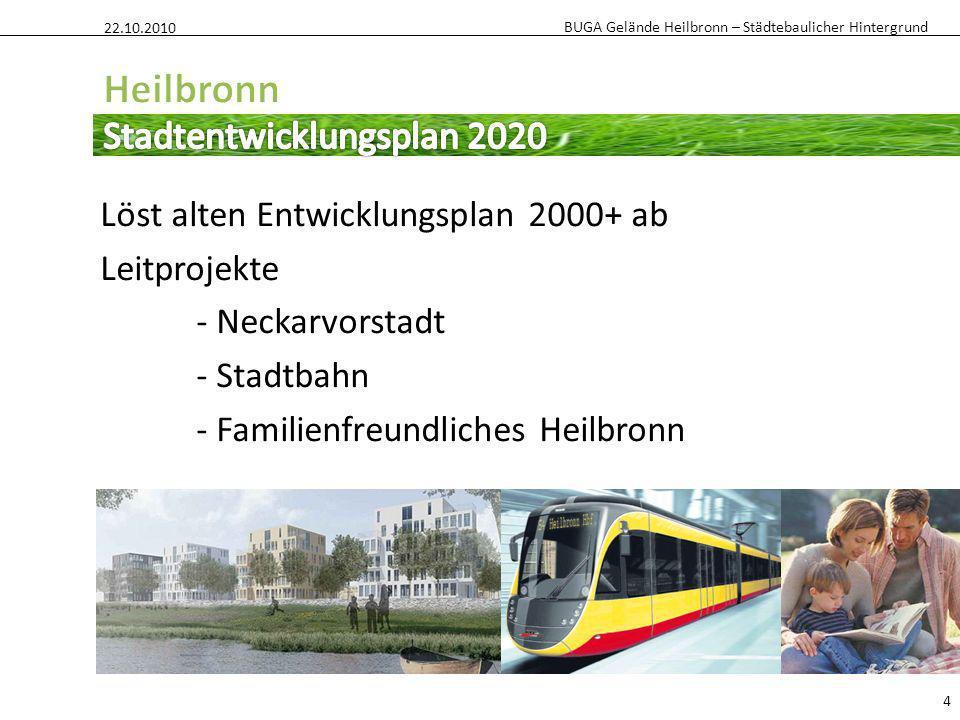 Stadtentwicklungsplan 2020
