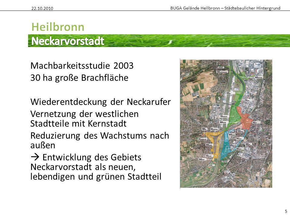 Heilbronn Neckarvorstadt
