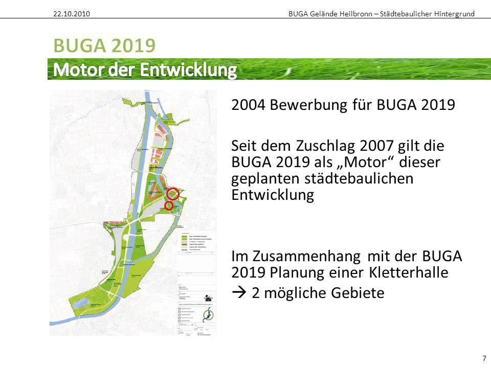 BUGA 2019 Motor der Entwicklung