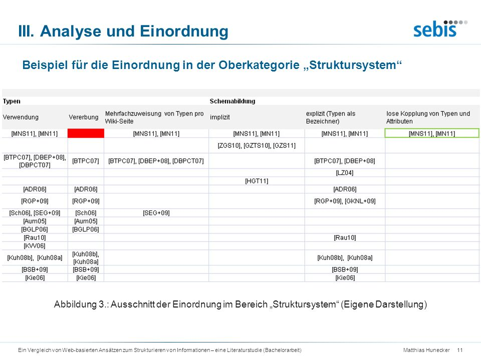 III. Analyse und Einordnung