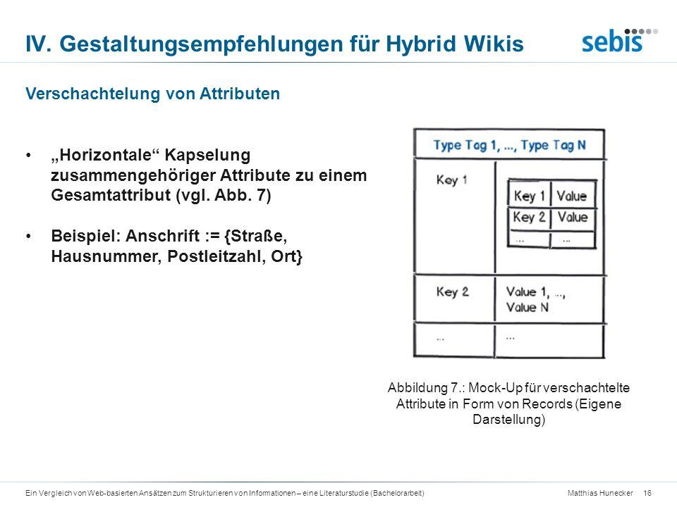 IV. Gestaltungsempfehlungen für Hybrid Wikis