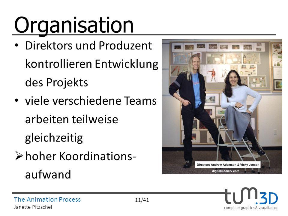 Organisation Direktors und Produzent kontrollieren Entwicklung