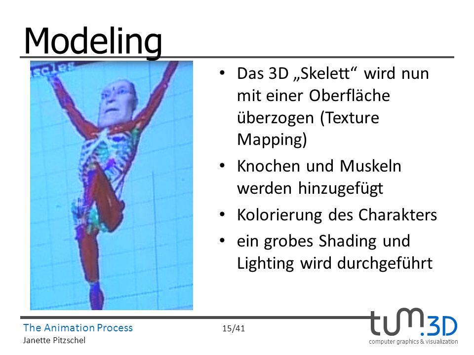 """Modeling Das 3D """"Skelett wird nun mit einer Oberfläche überzogen (Texture Mapping) Knochen und Muskeln werden hinzugefügt."""