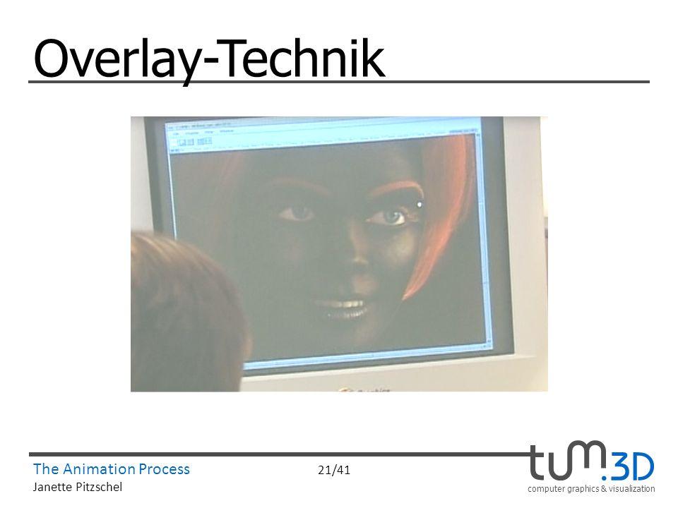 Overlay-Technik