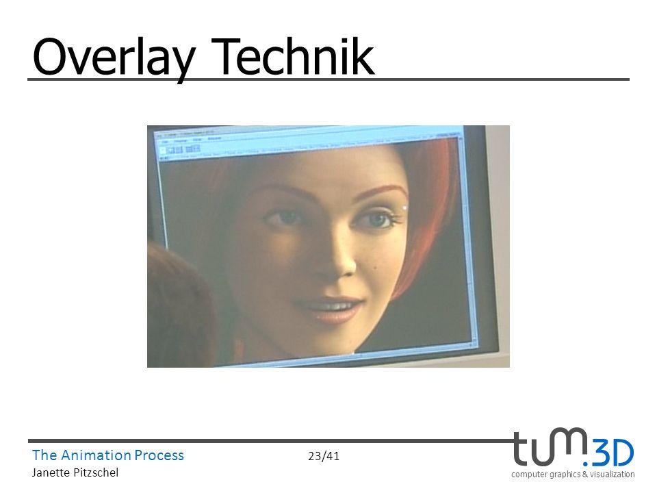 Overlay Technik