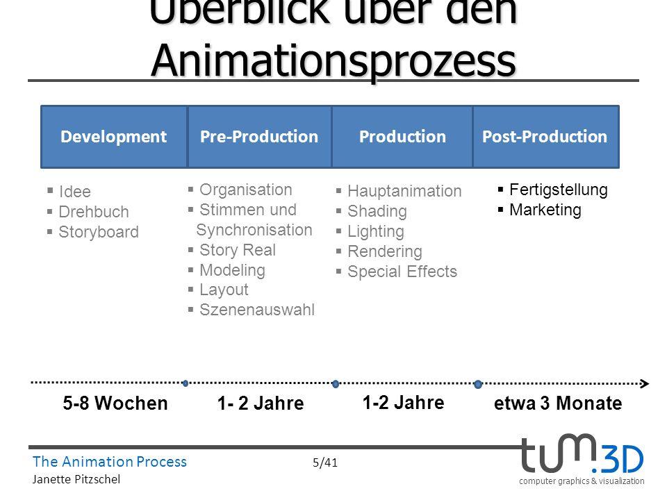 Überblick über den Animationsprozess