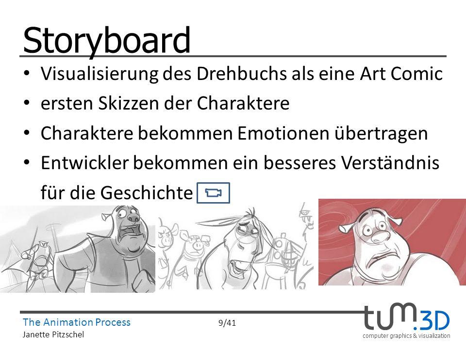 Storyboard Visualisierung des Drehbuchs als eine Art Comic