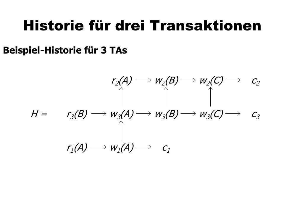 Historie für drei Transaktionen