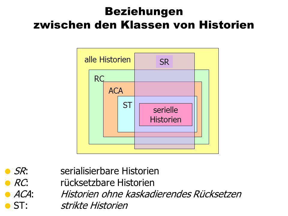 Beziehungen zwischen den Klassen von Historien