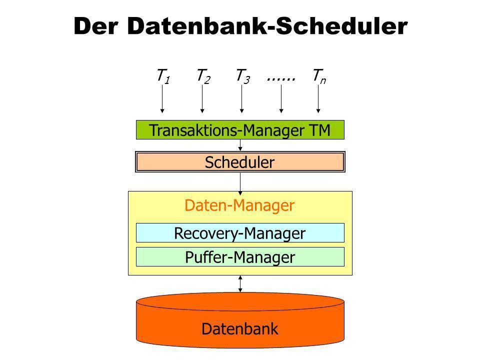 Der Datenbank-Scheduler