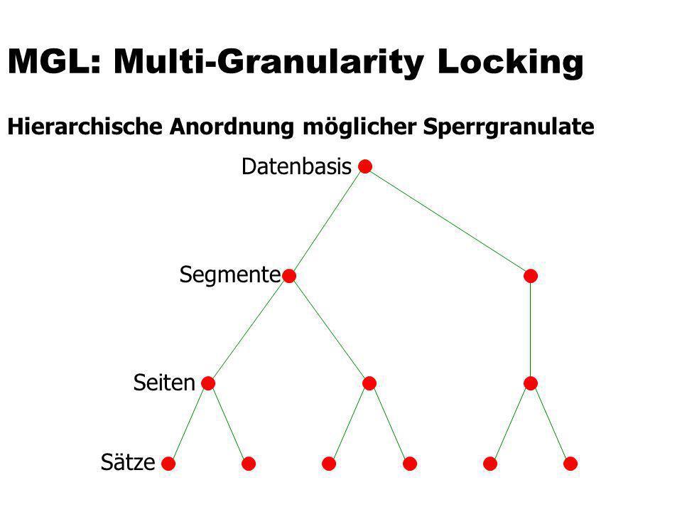 MGL: Multi-Granularity Locking