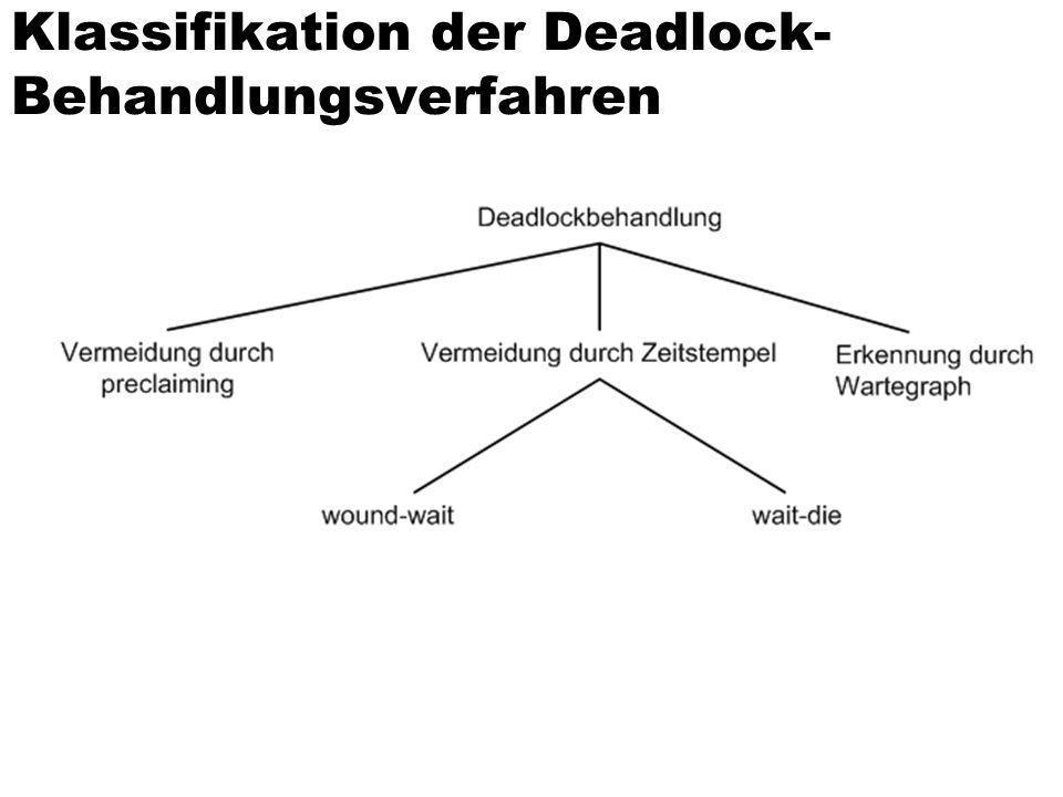 Klassifikation der Deadlock-Behandlungsverfahren