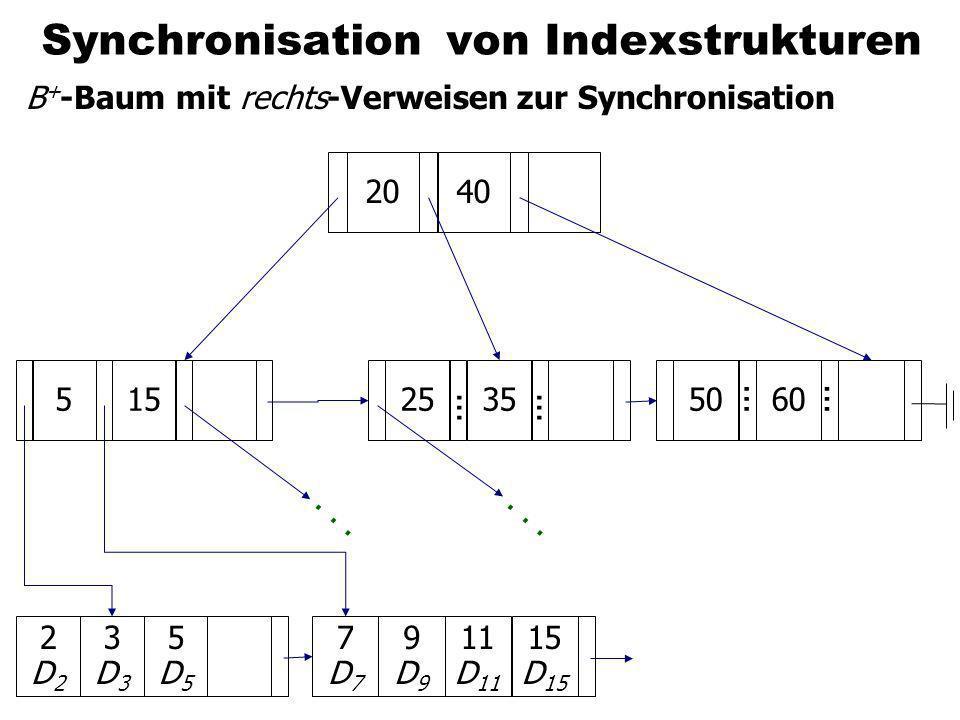Synchronisation von Indexstrukturen