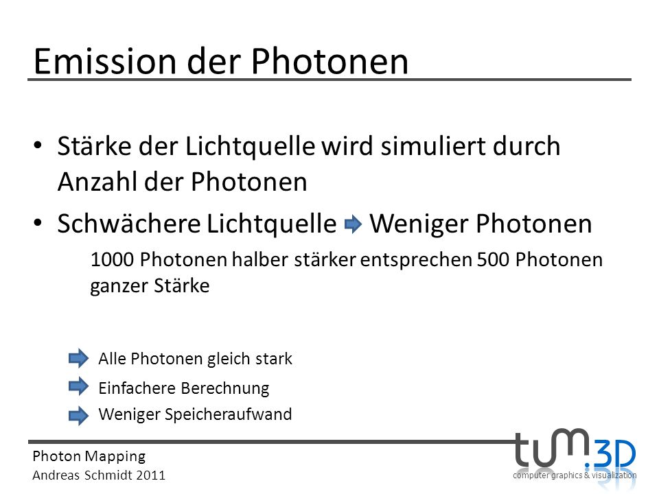 Emission der Photonen Stärke der Lichtquelle wird simuliert durch Anzahl der Photonen. Schwächere Lichtquelle Weniger Photonen.