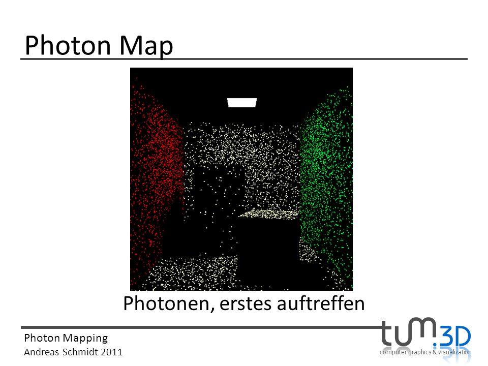 Photonen, erstes auftreffen