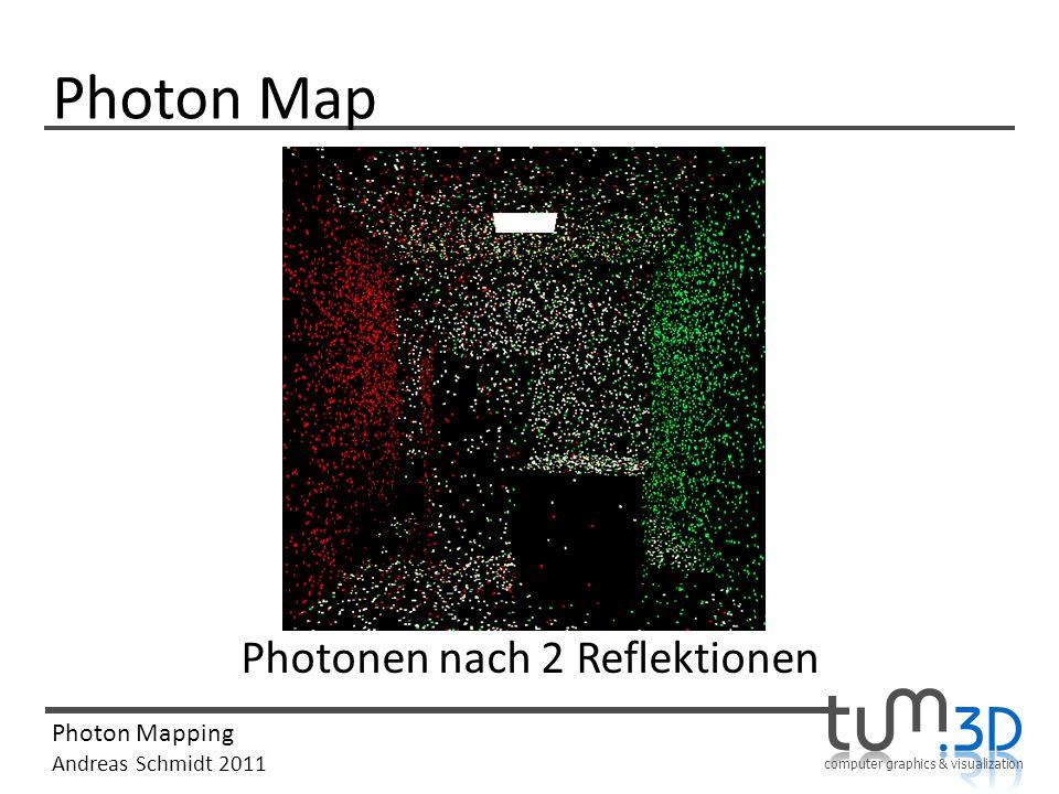 Photonen nach 2 Reflektionen