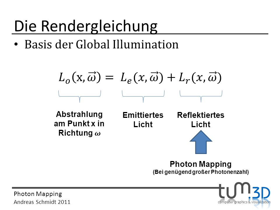 Die Rendergleichung Basis der Global Illumination