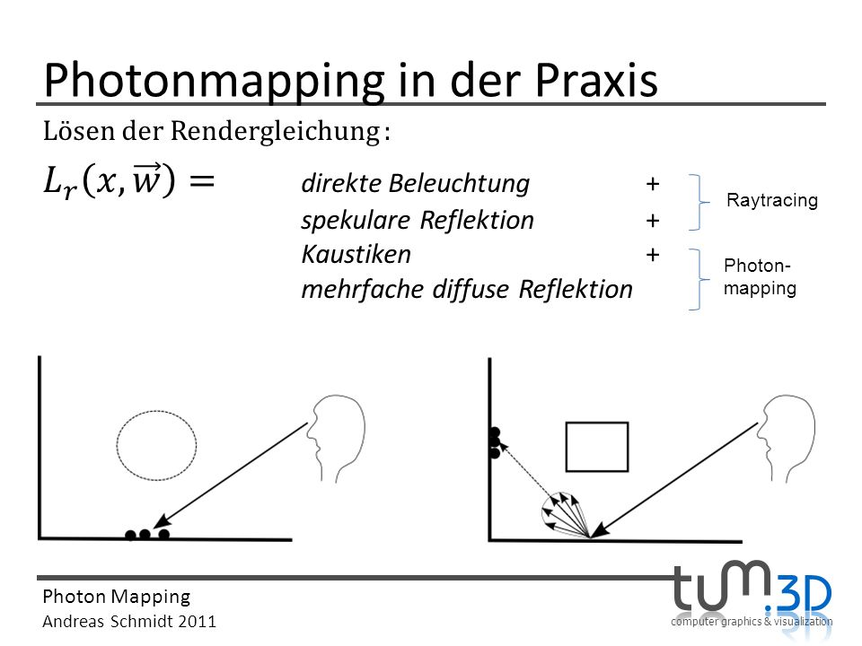 Photonmapping in der Praxis