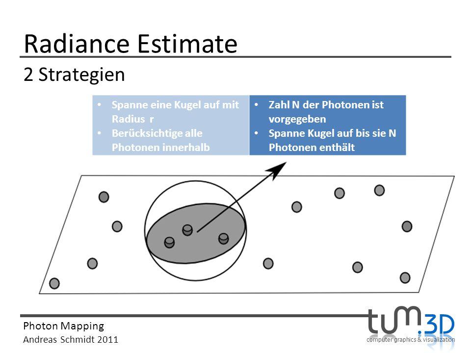 Radiance Estimate 2 Strategien Spanne eine Kugel auf mit Radius r