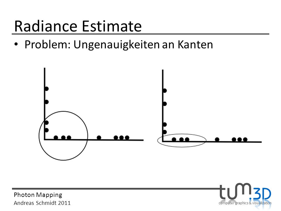 Radiance Estimate Problem: Ungenauigkeiten an Kanten