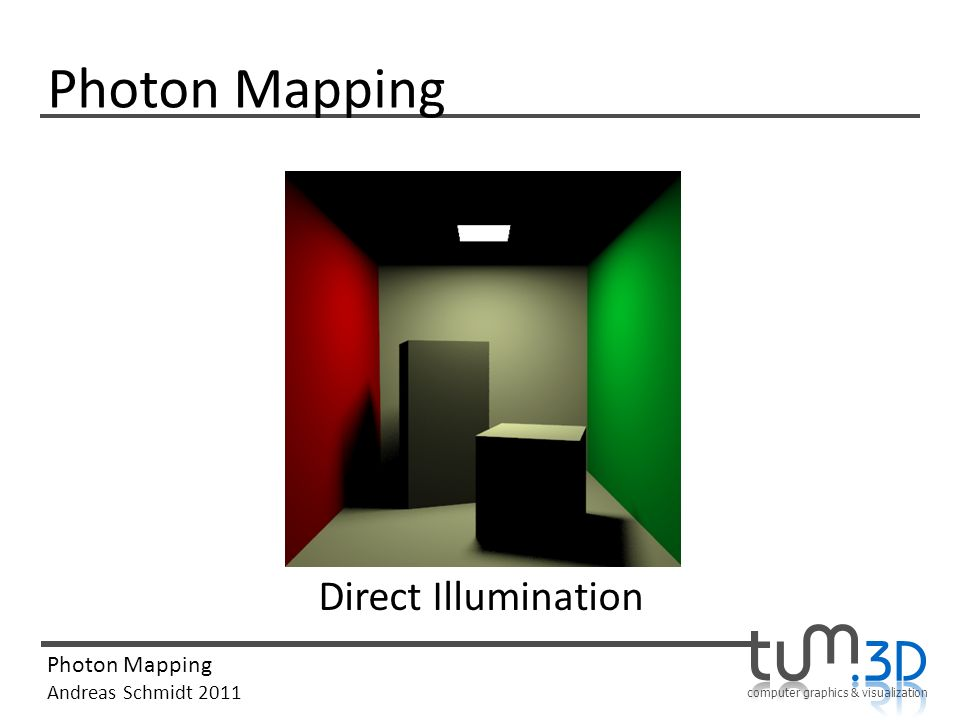 Photon Mapping Direct Illumination