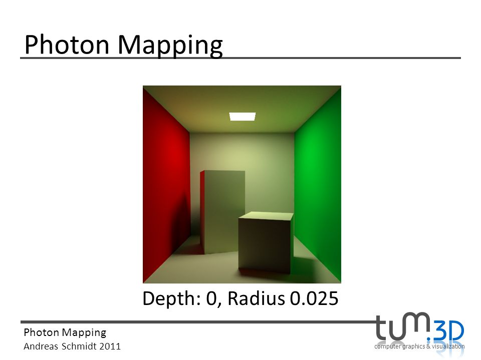 Photon Mapping Depth: 0, Radius 0.025