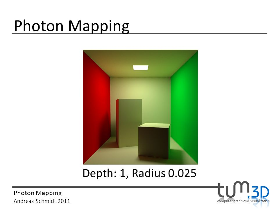 Photon Mapping Depth: 1, Radius 0.025