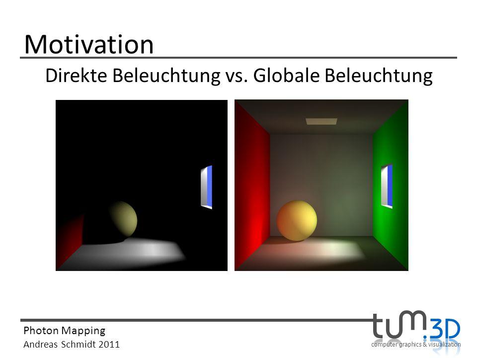 Direkte Beleuchtung vs. Globale Beleuchtung