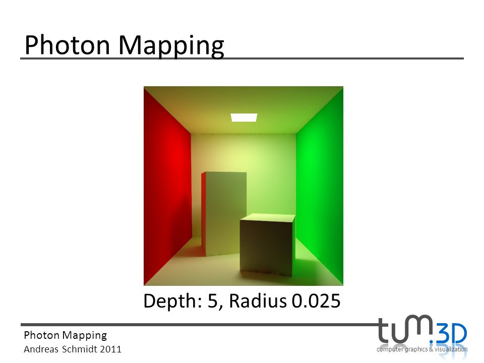 Photon Mapping Depth: 5, Radius 0.025