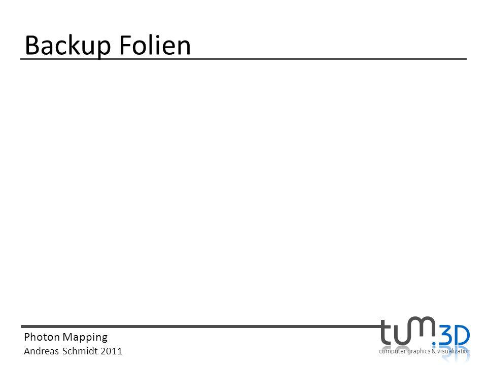 Backup Folien